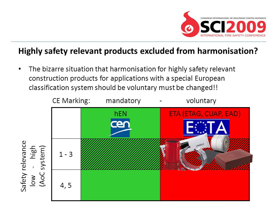 Highly safety relevant products excluded from harmonisation