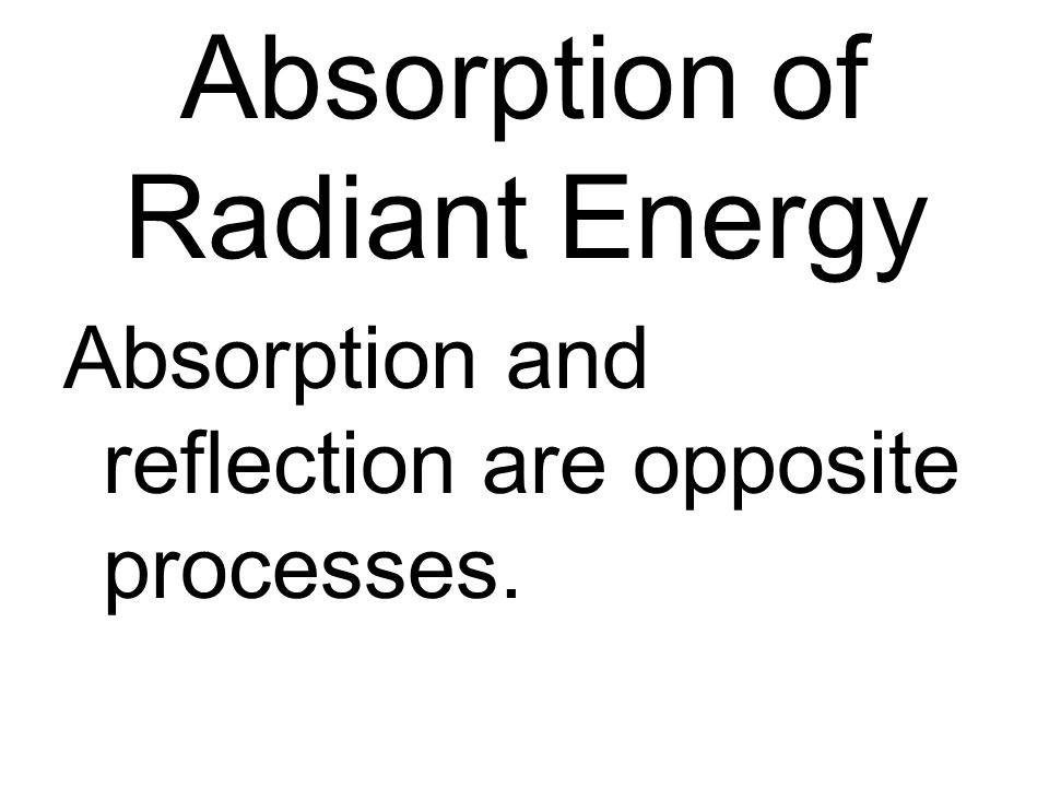 Absorption of Radiant Energy