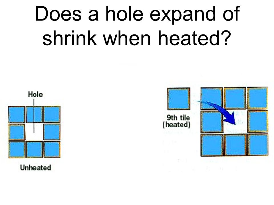 Does a hole expand of shrink when heated