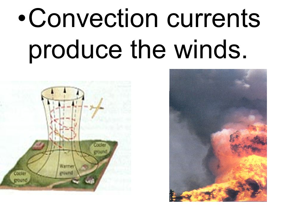 Convection currents produce the winds.