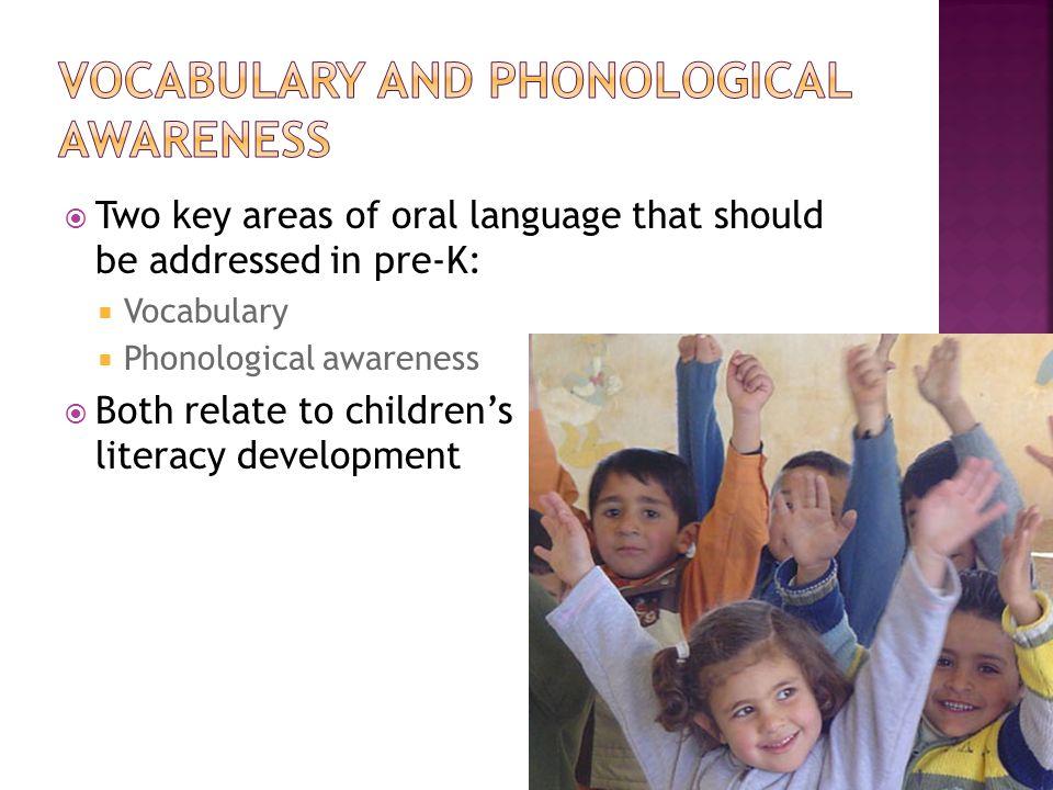 Vocabulary and phonological awareness