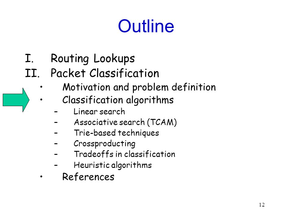 Outline Routing Lookups Packet Classification