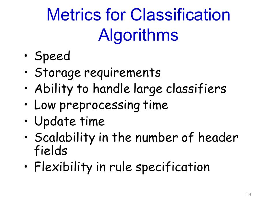 Metrics for Classification Algorithms