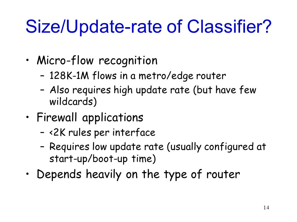 Size/Update-rate of Classifier