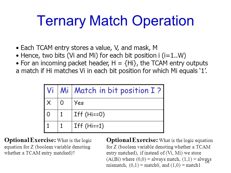 Ternary Match Operation