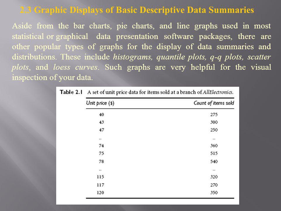 2.3 Graphic Displays of Basic Descriptive Data Summaries