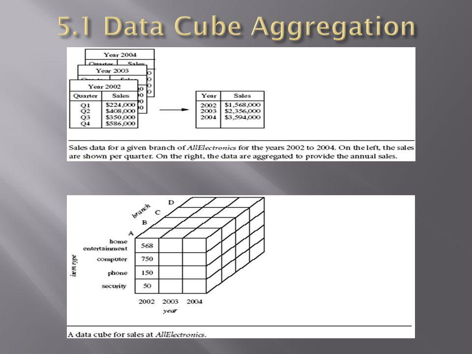 5.1 Data Cube Aggregation