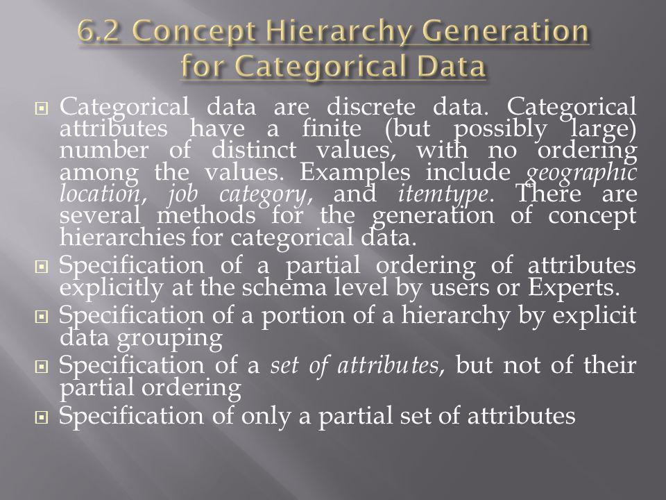6.2 Concept Hierarchy Generation for Categorical Data