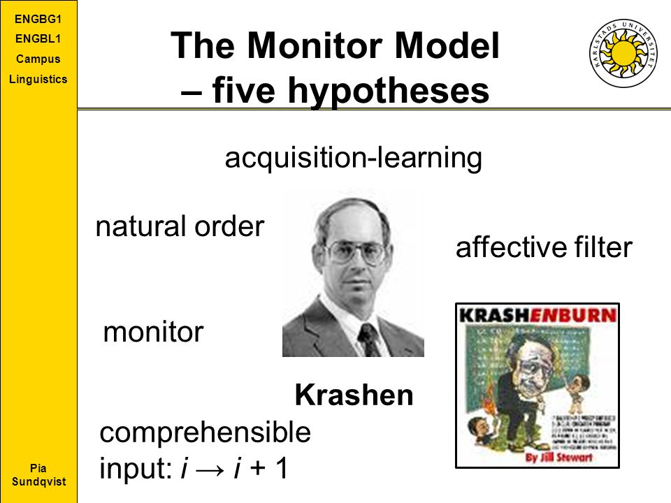 The Monitor Model – five hypotheses