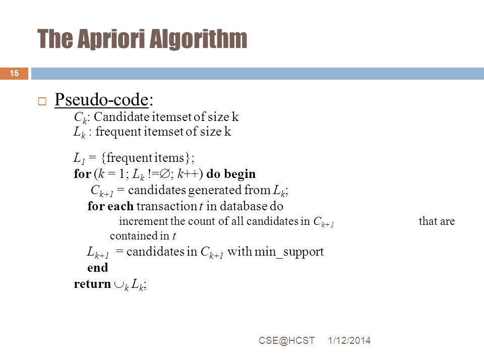 The Apriori Algorithm Pseudo-code: Ck: Candidate itemset of size k