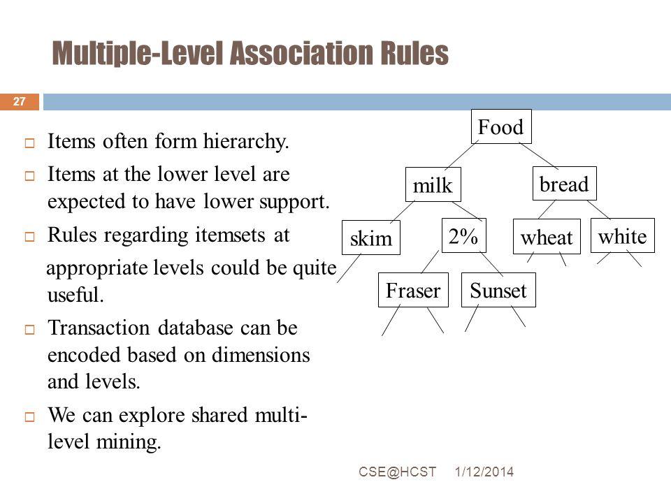 Multiple-Level Association Rules