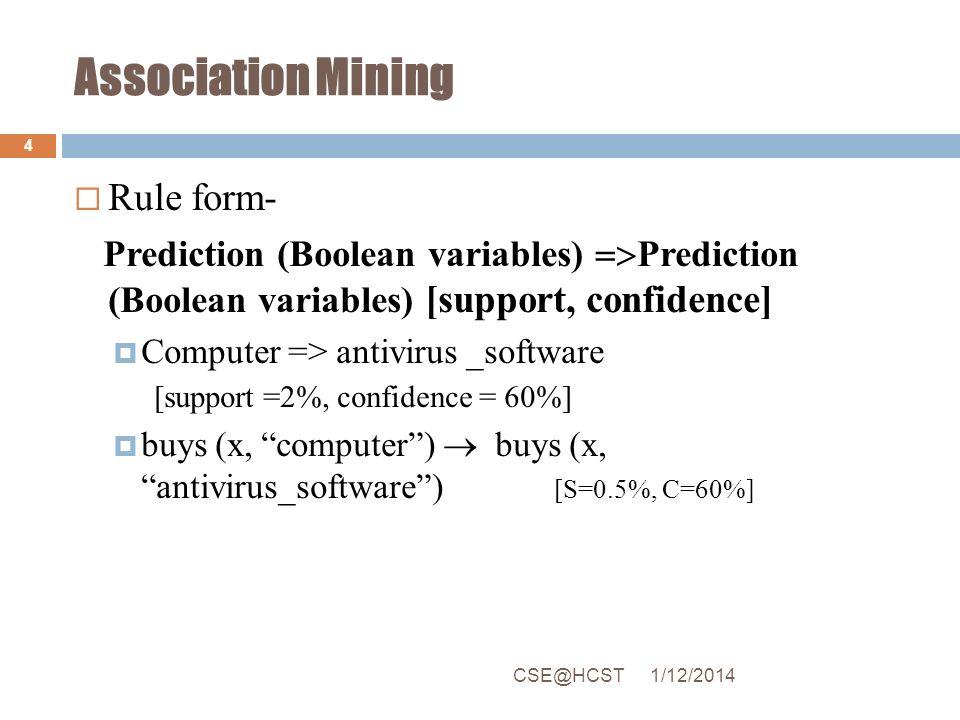Association Mining Rule form-
