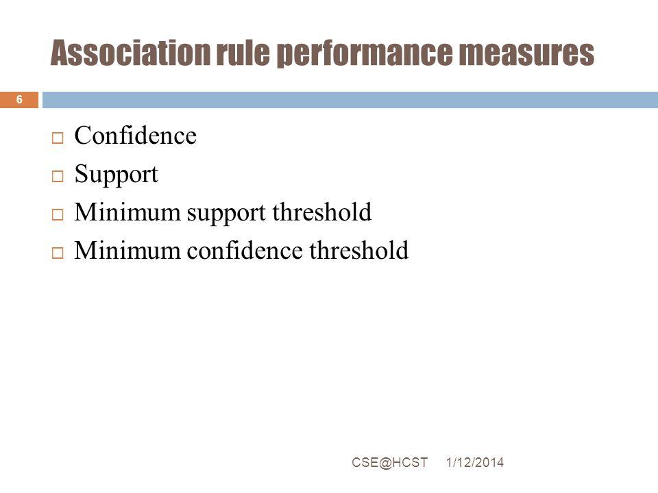 Association rule performance measures