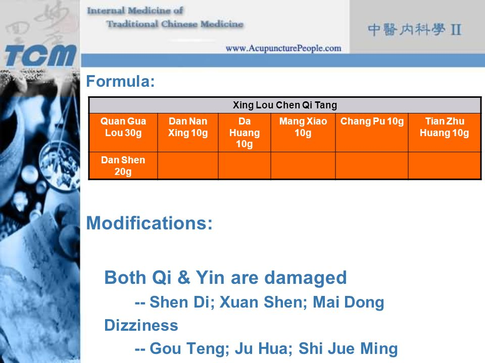Both Qi & Yin are damaged