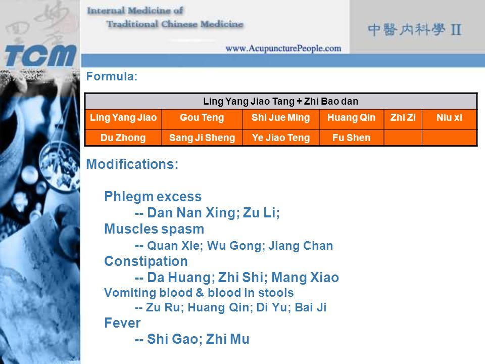 Ling Yang Jiao Tang + Zhi Bao dan