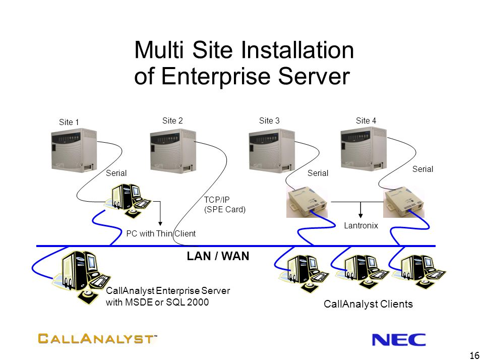 Multi Site Installation of Enterprise Server