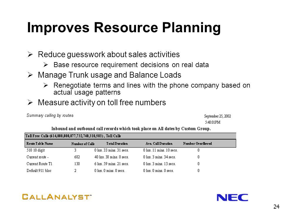 Improves Resource Planning