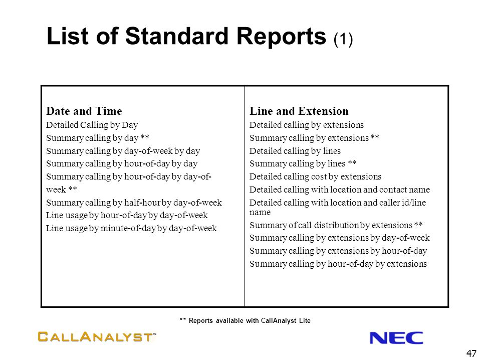 List of Standard Reports (1)