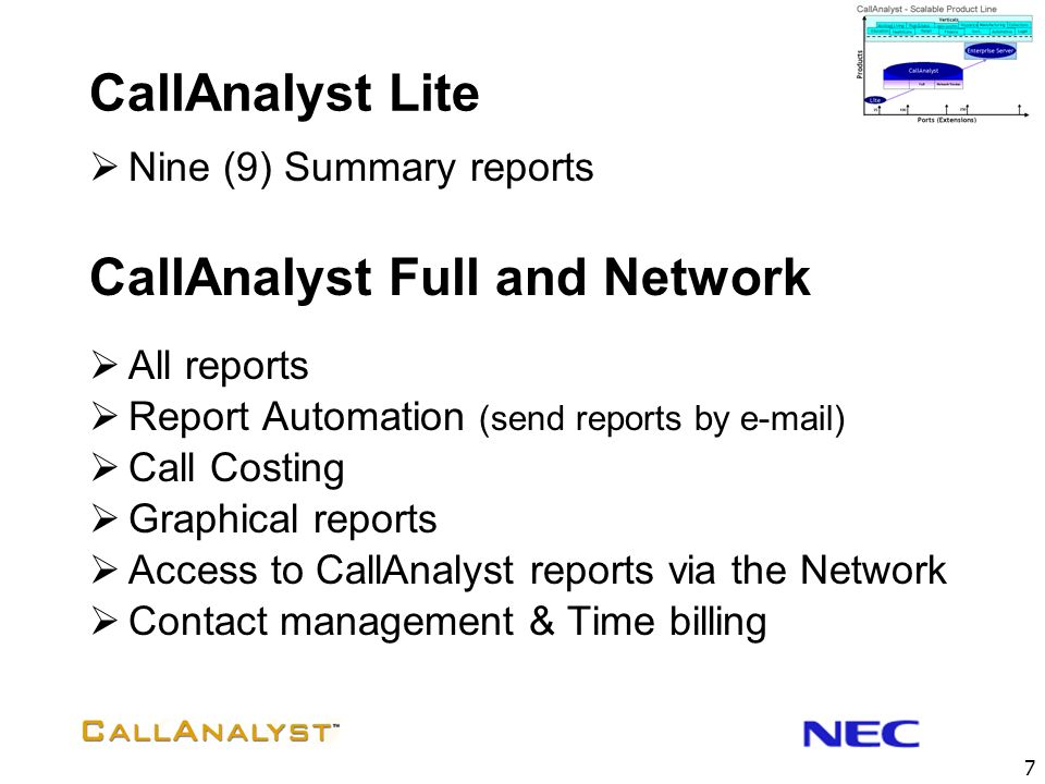 CallAnalyst Full and Network