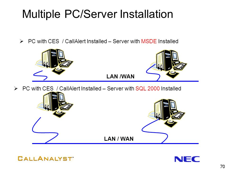 Multiple PC/Server Installation
