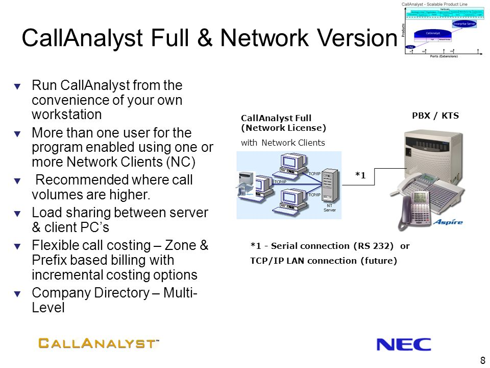 CallAnalyst Full & Network Version
