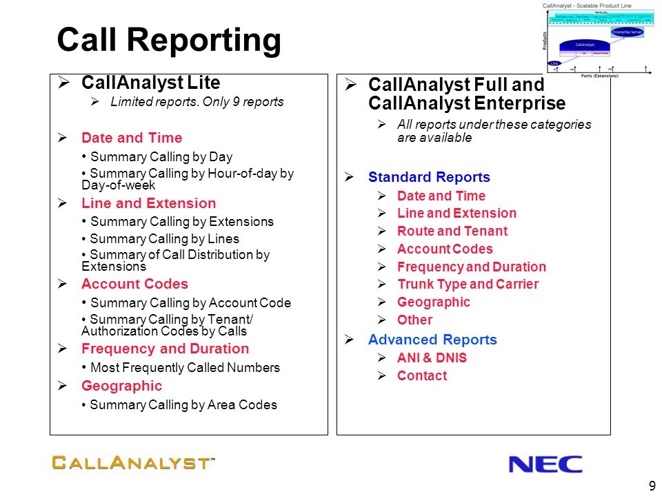 Call Reporting CallAnalyst Lite