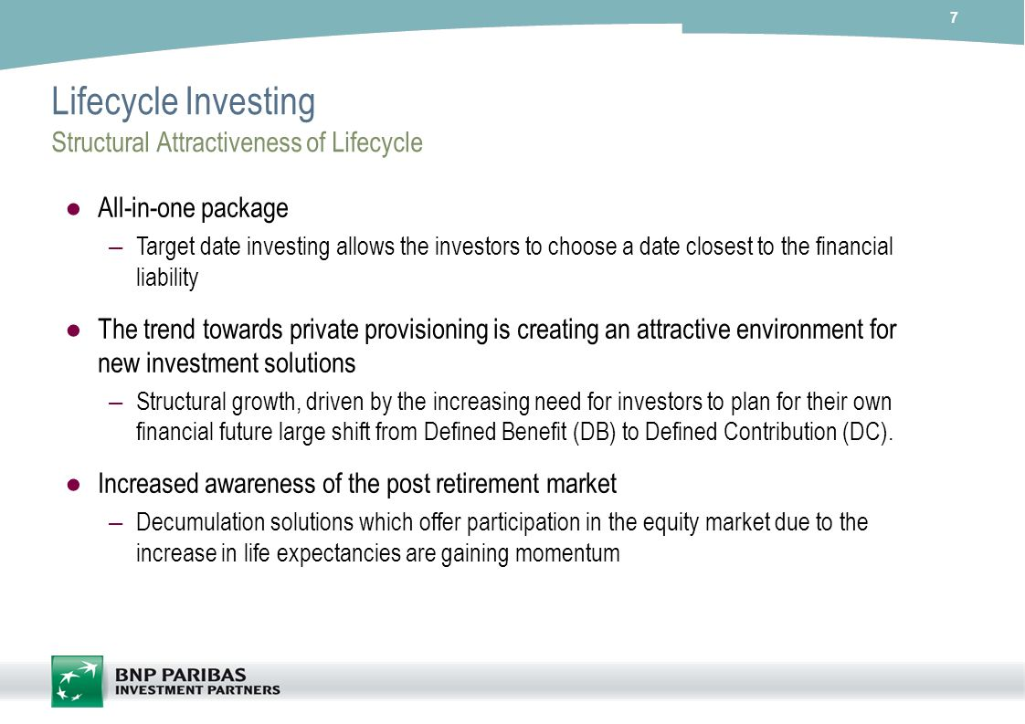 Lifecycle Investing Structural Attractiveness of Lifecycle