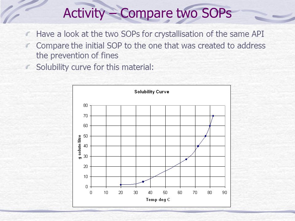 Activity – Compare two SOPs