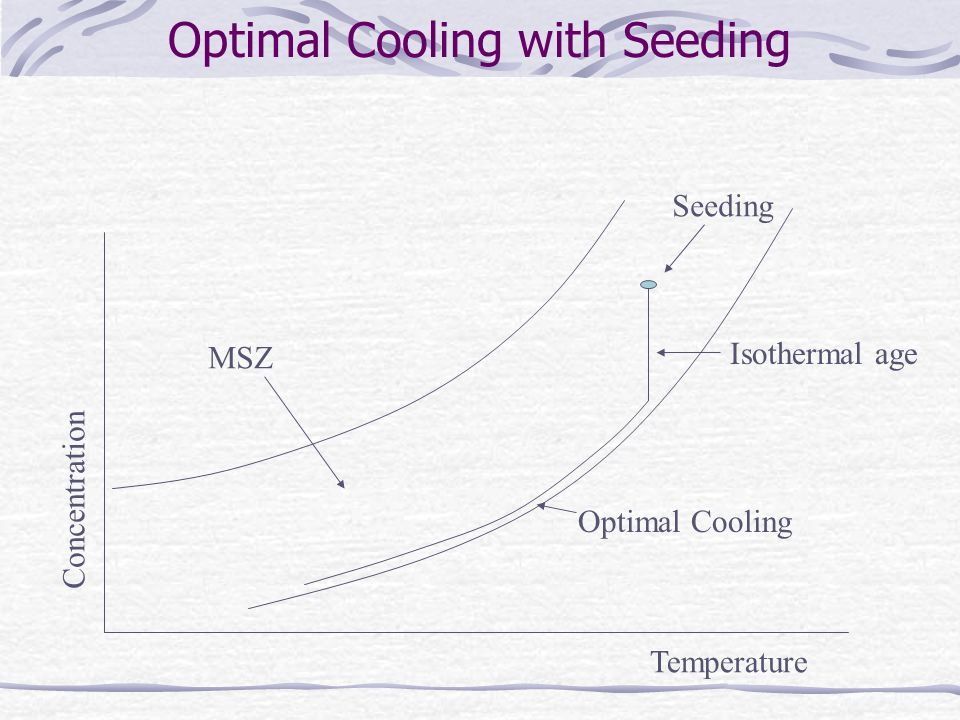 Optimal Cooling with Seeding