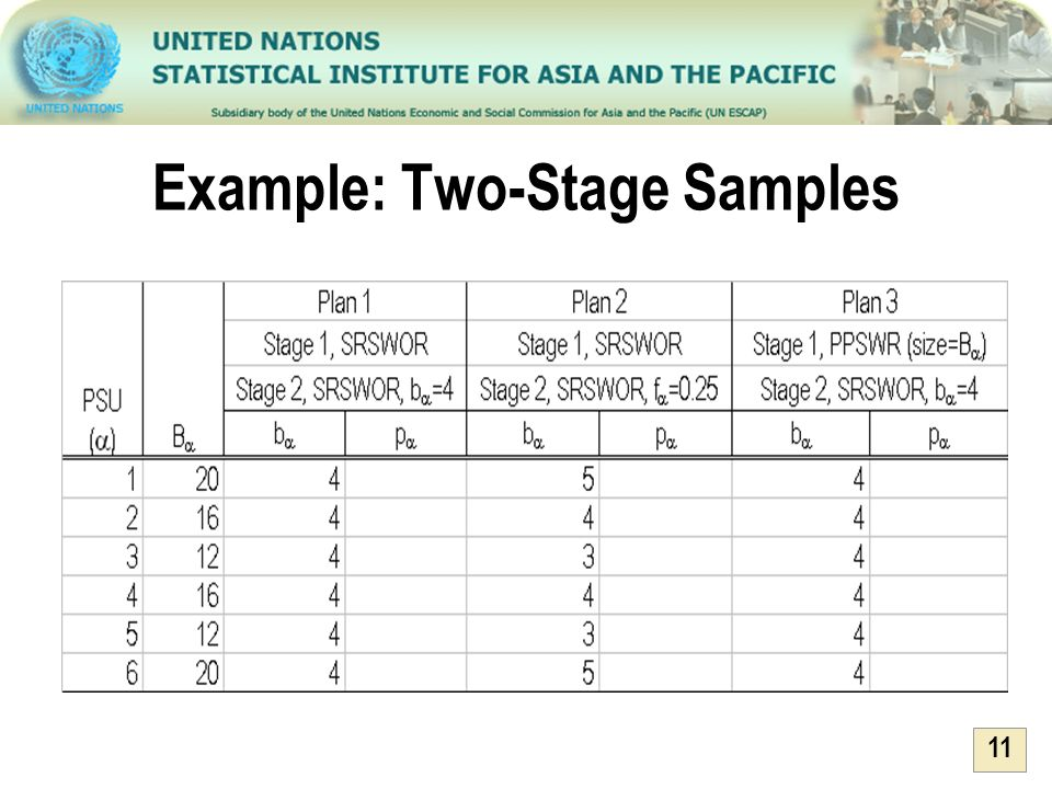 Example: Two-Stage Samples