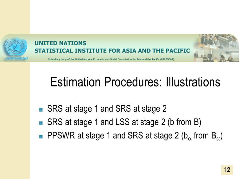Estimation Procedures: Illustrations