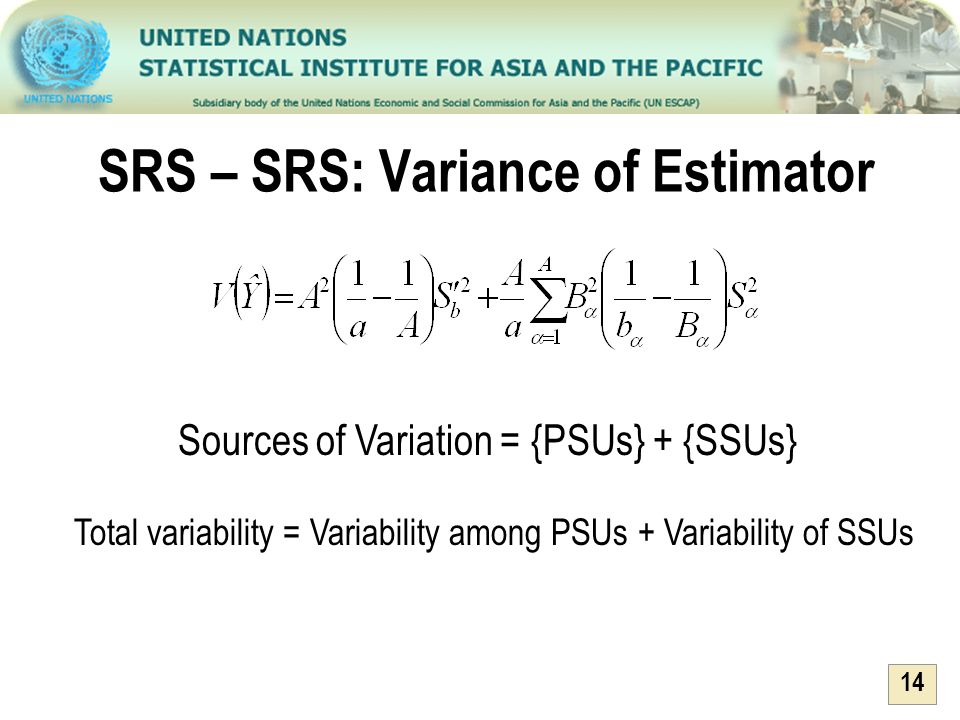 SRS – SRS: Variance of Estimator