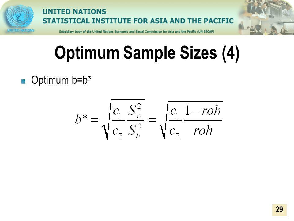 Optimum Sample Sizes (4)