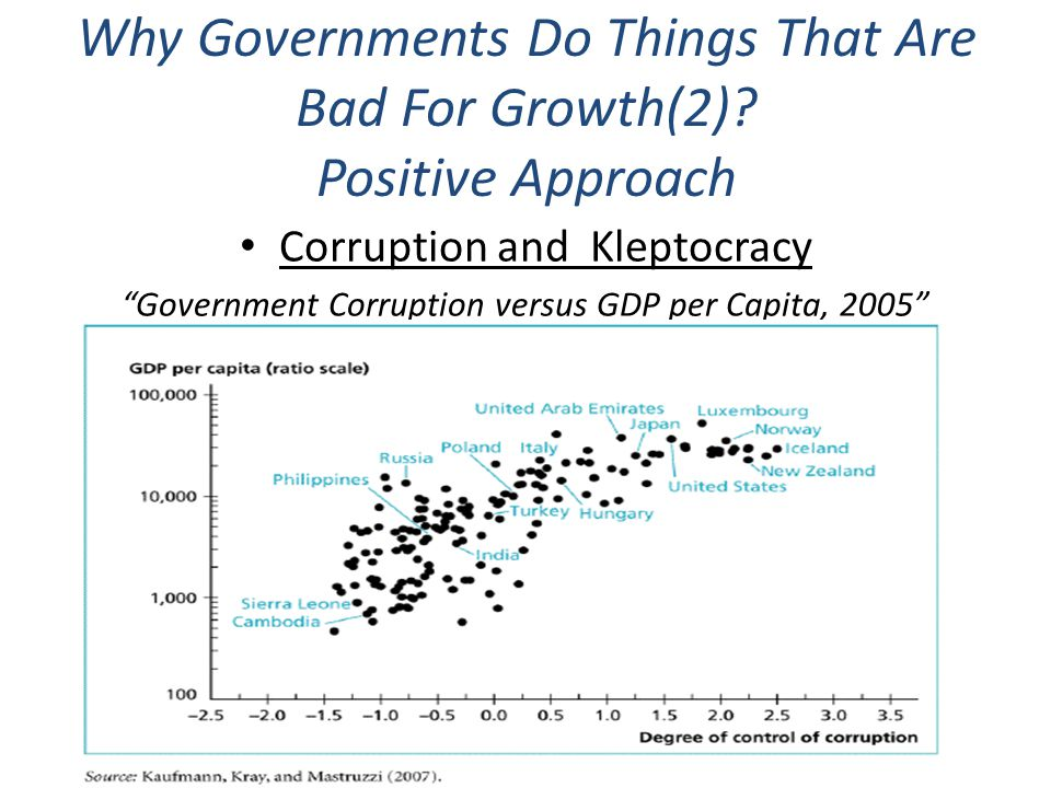 Why Governments Do Things That Are Bad For Growth(2) Positive Approach