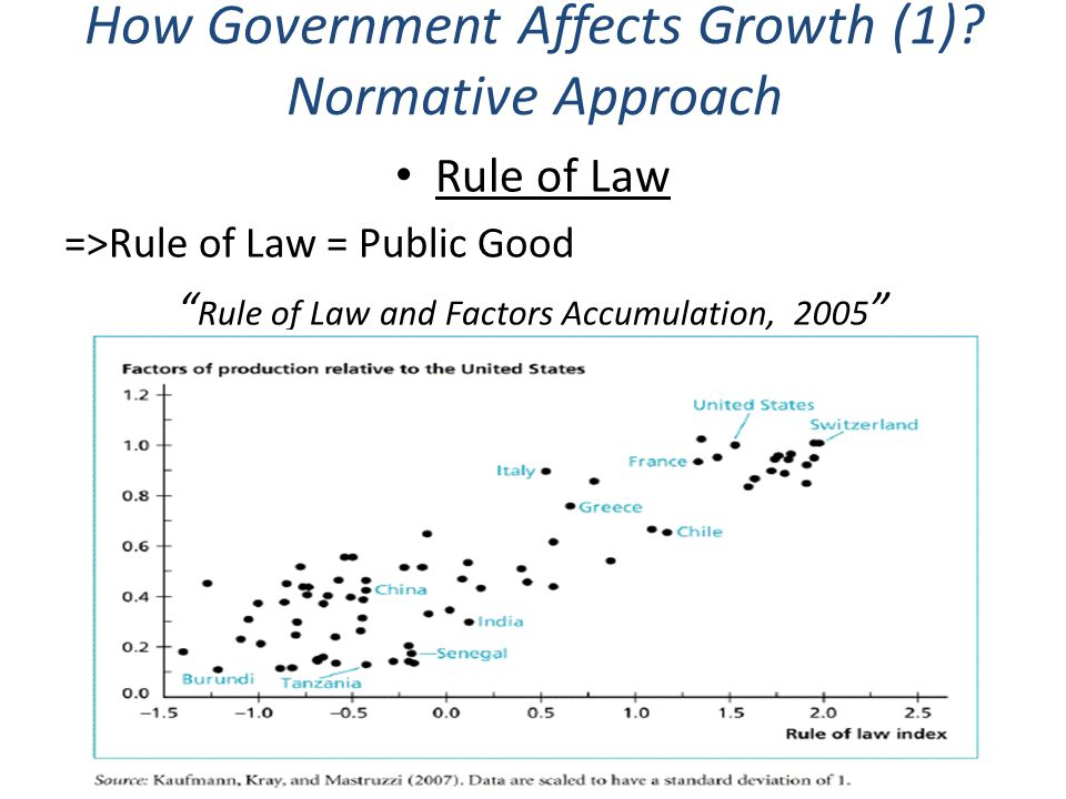 How Government Affects Growth (1) Normative Approach