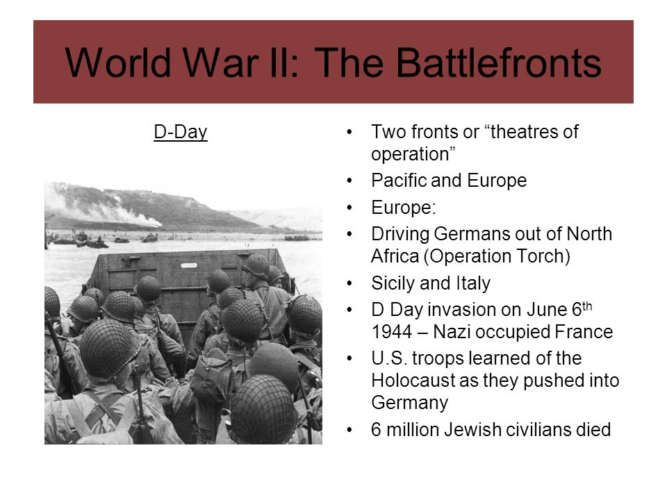 World War II: The Battlefronts