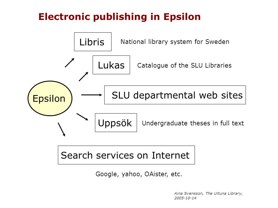 Electronic publishing in Epsilon
