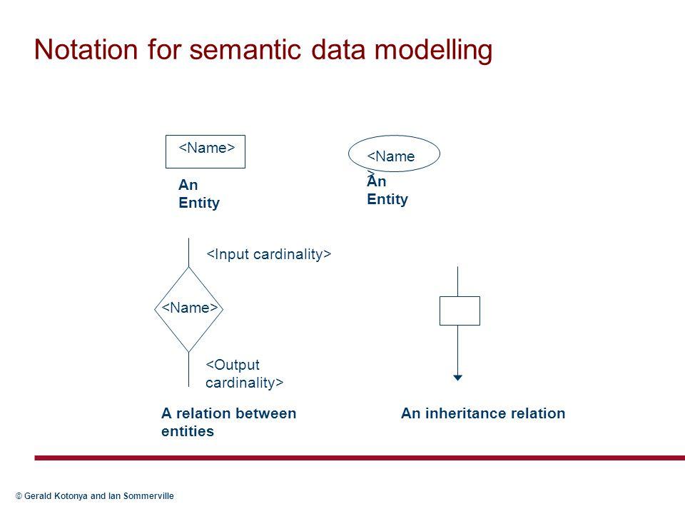 Notation for semantic data modelling