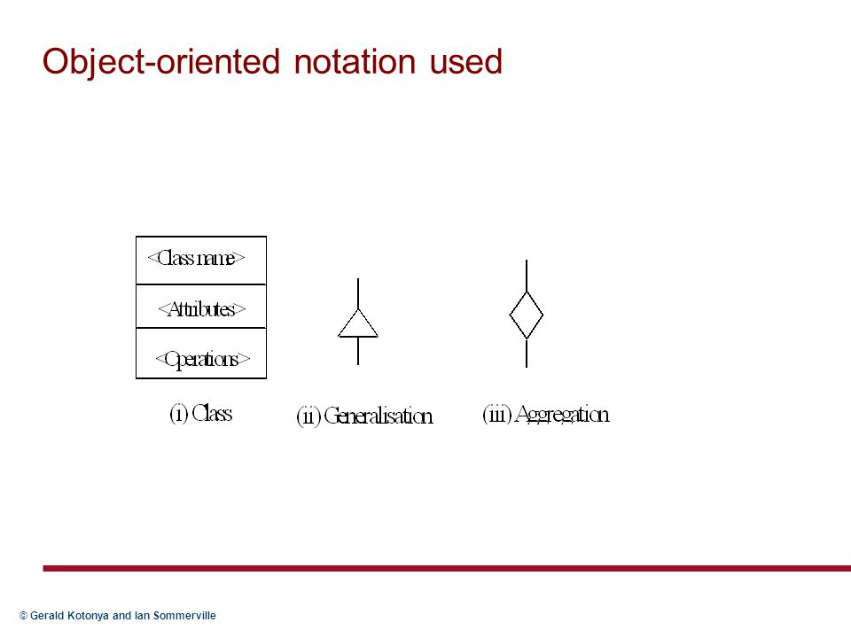 Object-oriented notation used