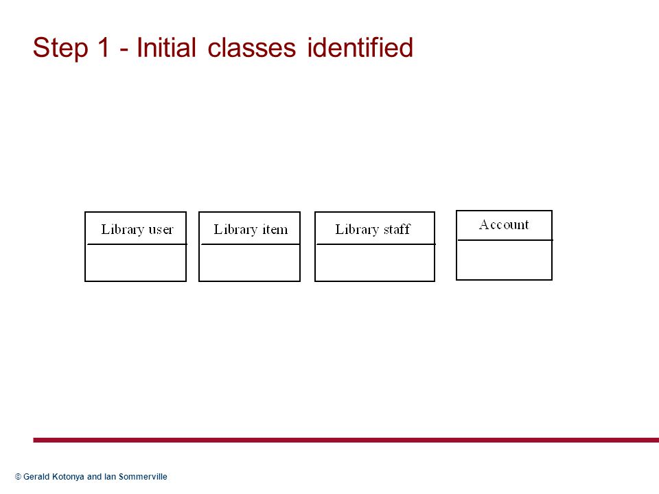 Step 1 - Initial classes identified