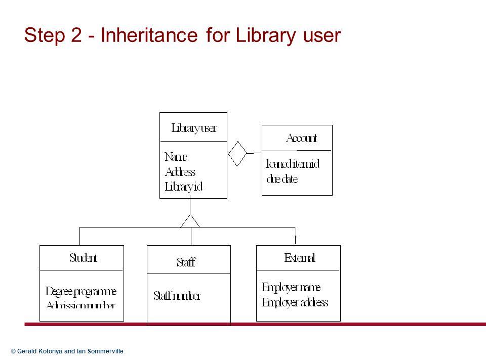 Step 2 - Inheritance for Library user