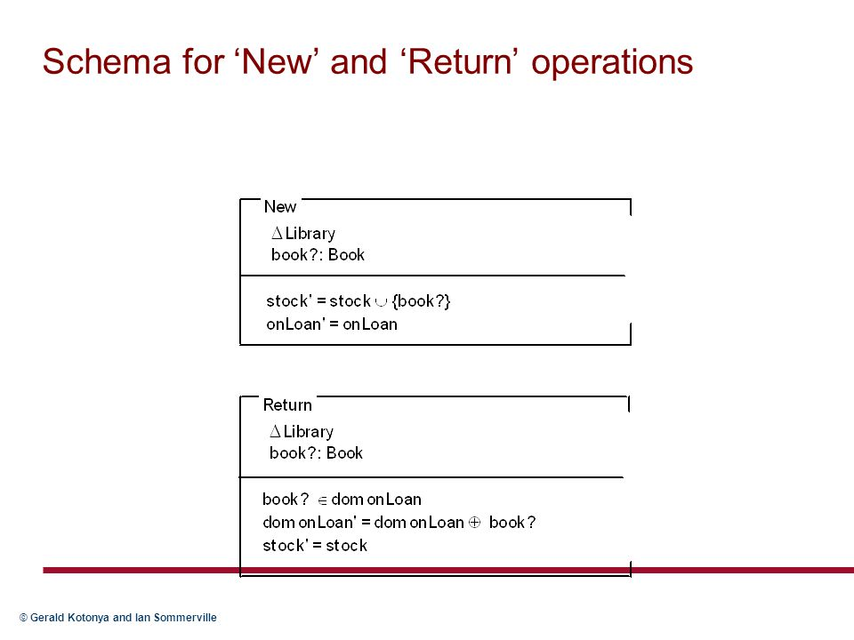 Schema for 'New' and 'Return' operations