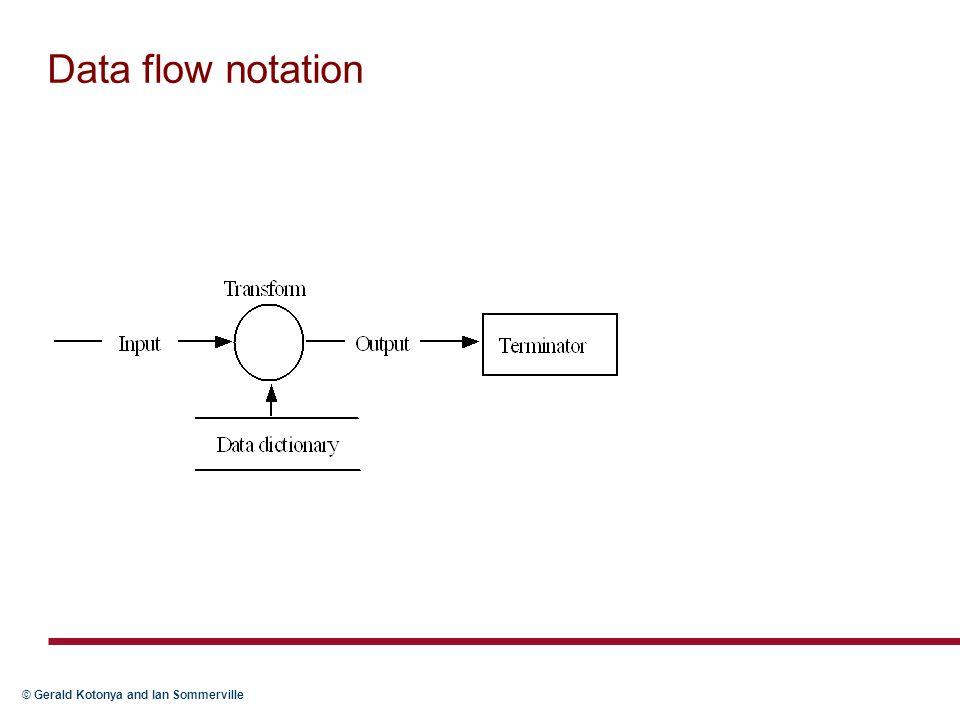 Data flow notation