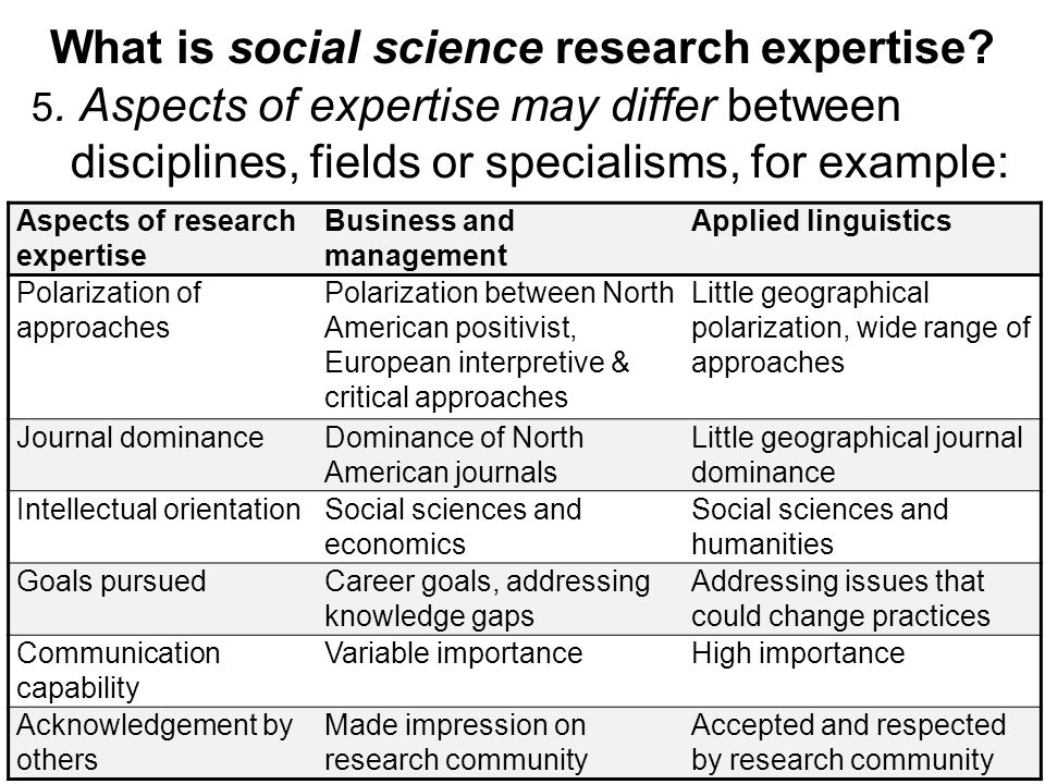 What is social science research expertise