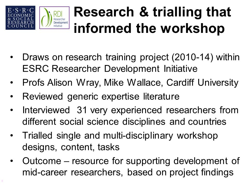 Research & trialling that informed the workshop