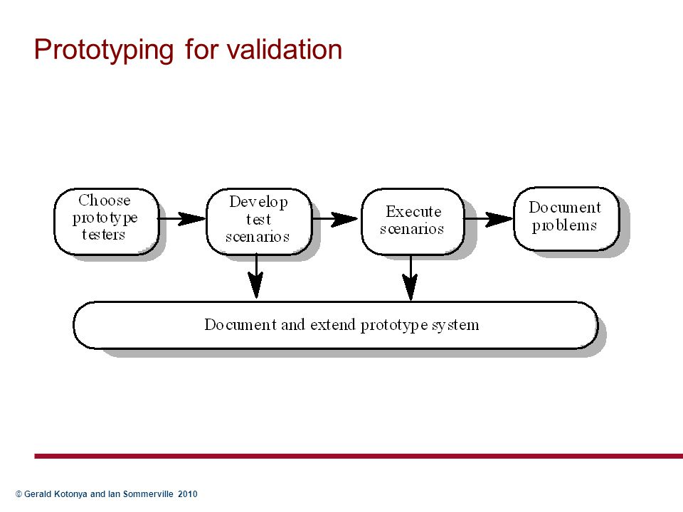 Prototyping for validation