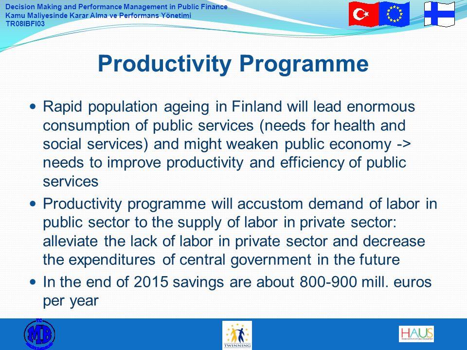 Productivity Programme