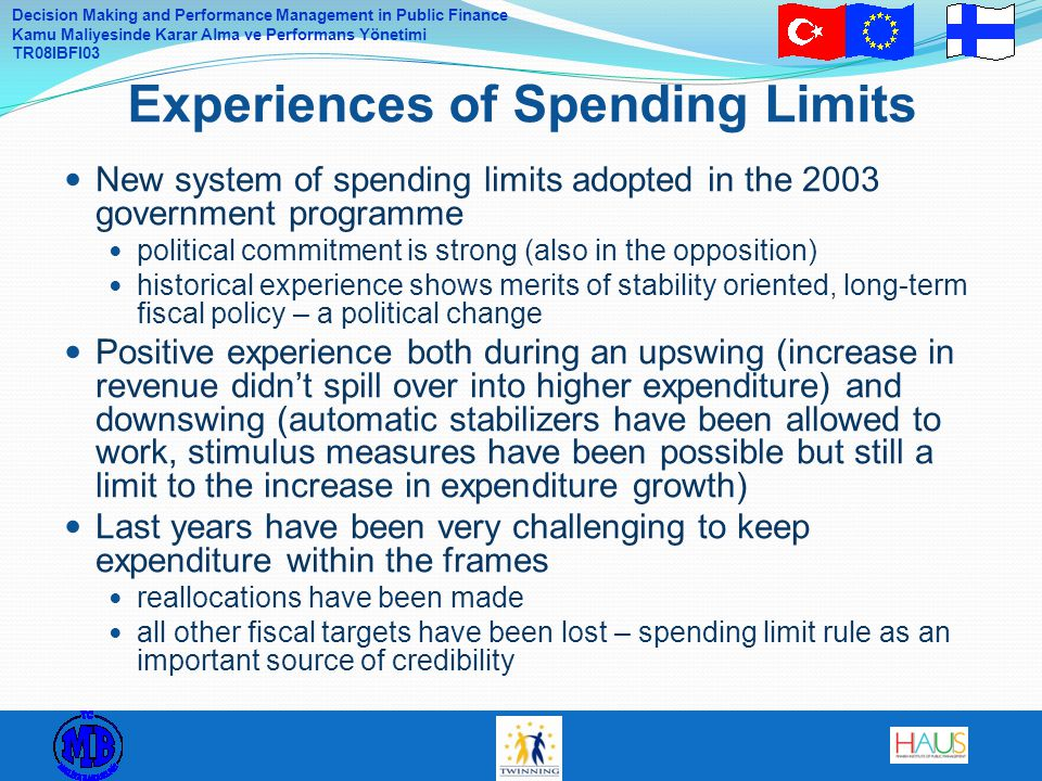 Experiences of Spending Limits