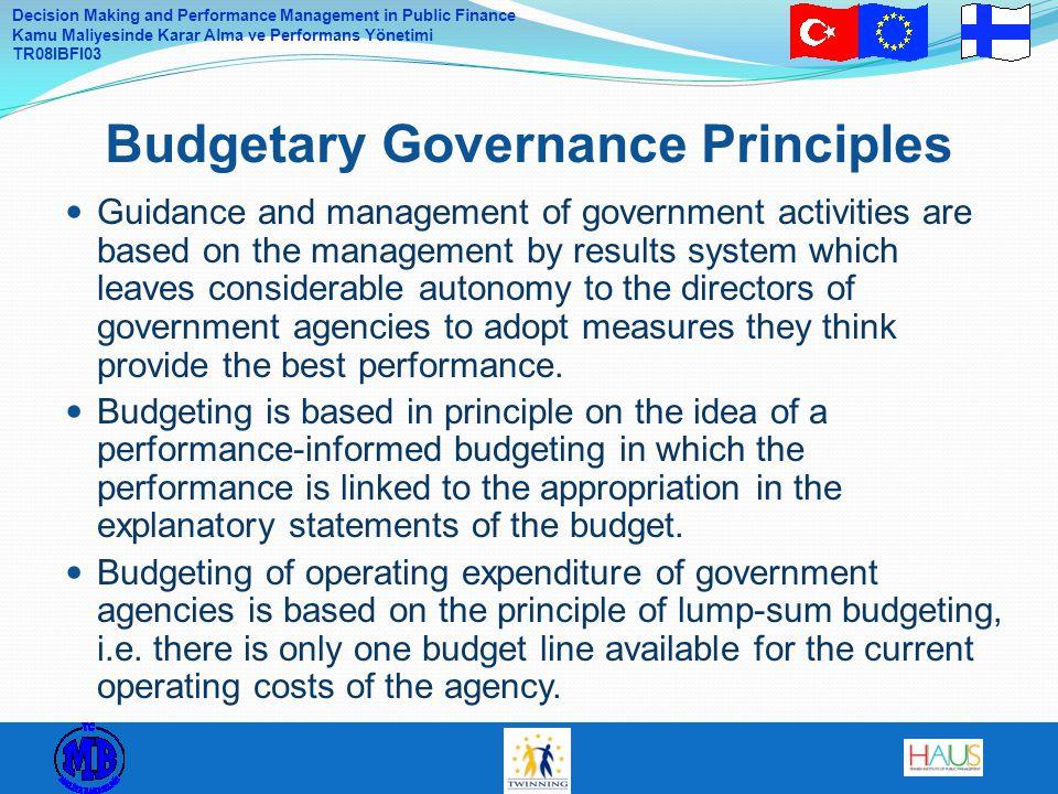 Budgetary Governance Principles