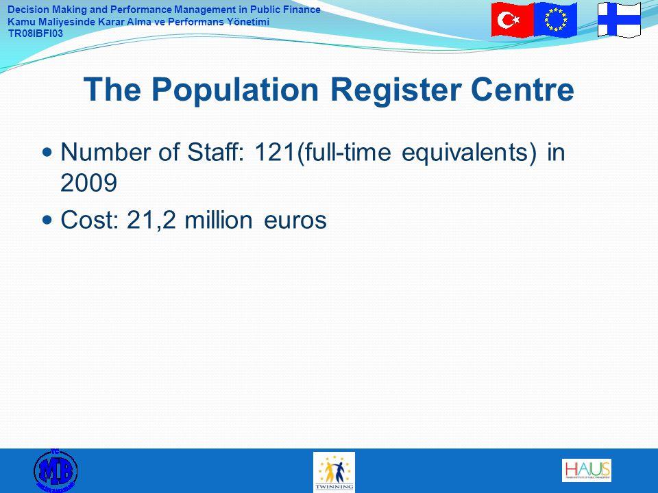 The Population Register Centre